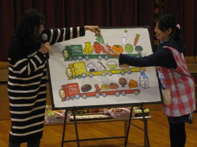 先生が食べ物の働きを3つの列車に分けてお話しして下さいました。